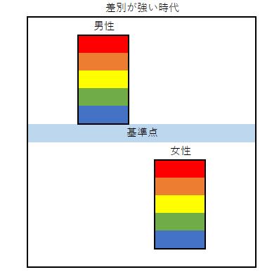f:id:kanikaniusagi:20161012091601p:plain