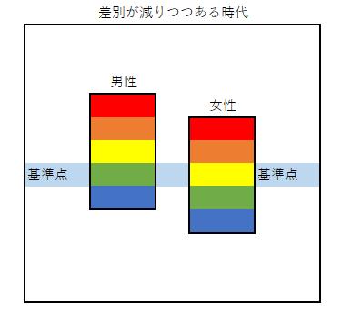 f:id:kanikaniusagi:20161012092921p:plain