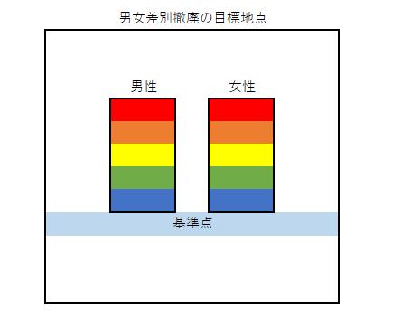 f:id:kanikaniusagi:20161012093424p:plain