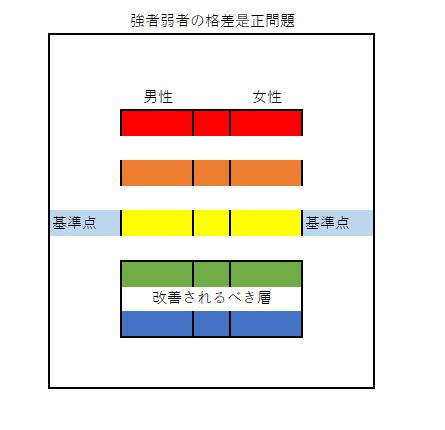 f:id:kanikaniusagi:20161012094759p:plain