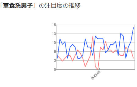 f:id:kanjinai:20090414233331j:image