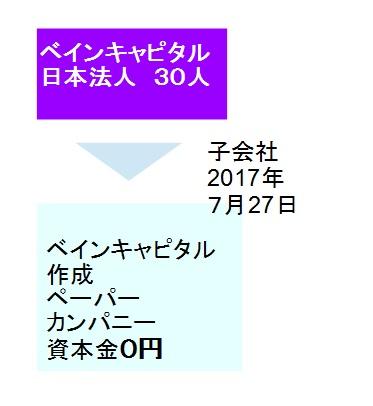 f:id:kanjuseitosyakaitojounetsu:20171019093001j:plain