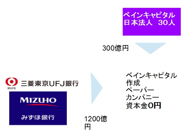 f:id:kanjuseitosyakaitojounetsu:20171021190654j:plain