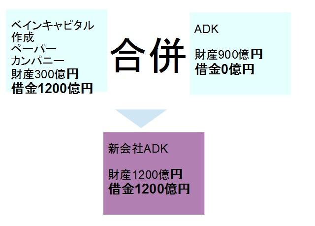 f:id:kanjuseitosyakaitojounetsu:20171021191330j:plain