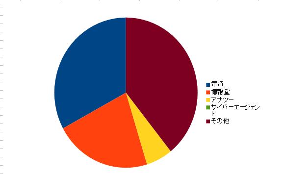 f:id:kanjuseitosyakaitojounetsu:20180103164856p:plain