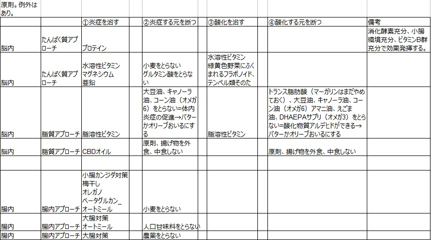 f:id:kanjuseitosyakaitojounetsu:20210406154846j:plain