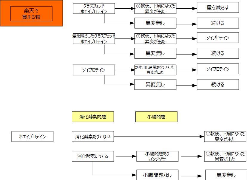 f:id:kanjuseitosyakaitojounetsu:20210406155731p:plain