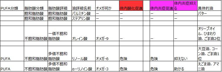 f:id:kanjuseitosyakaitojounetsu:20210406160157j:plain