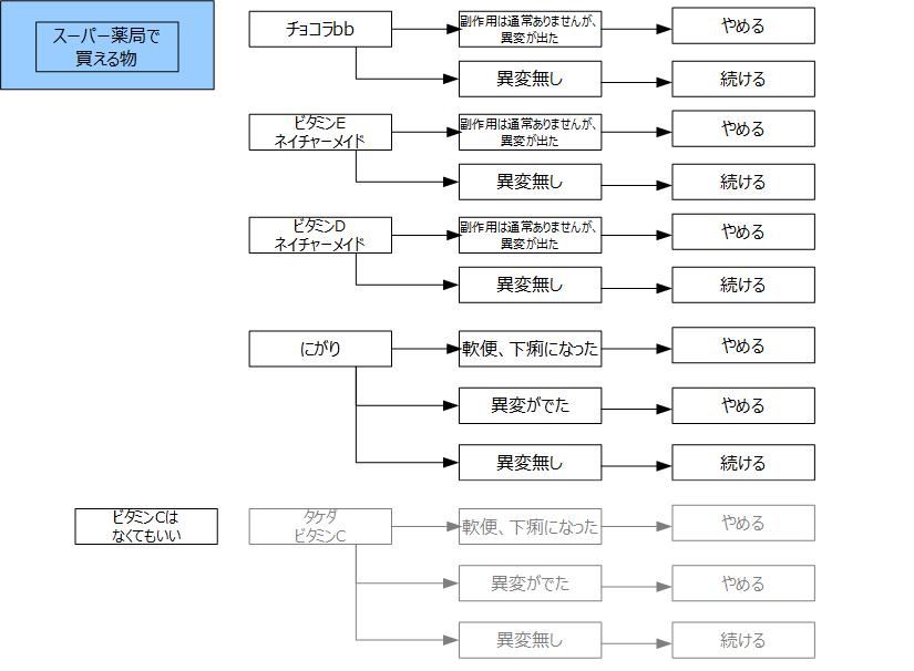 f:id:kanjuseitosyakaitojounetsu:20210406183352p:plain