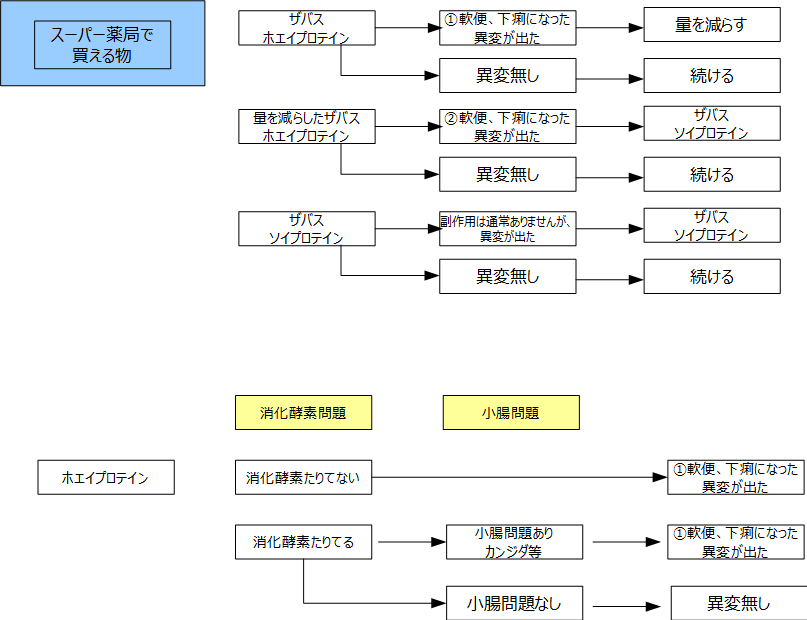 f:id:kanjuseitosyakaitojounetsu:20210406183848p:plain