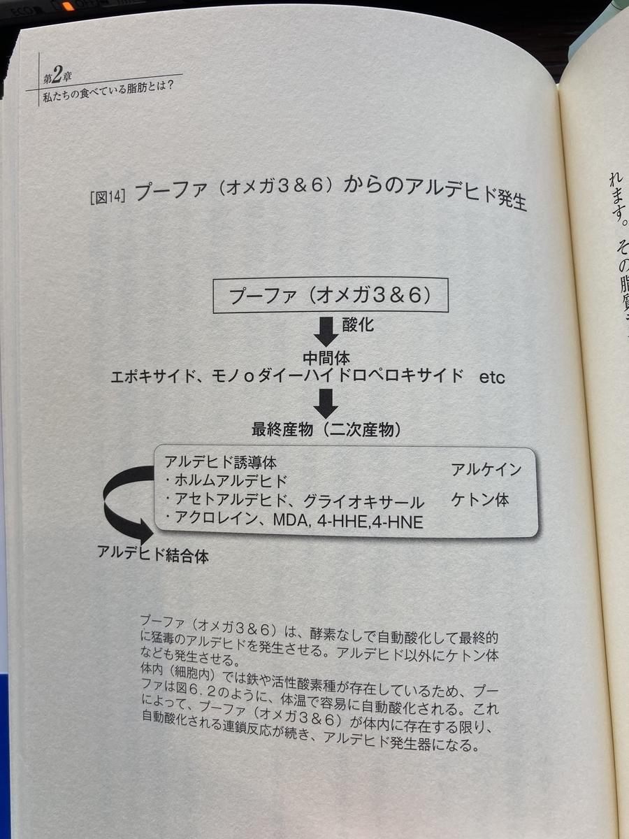 f:id:kanjuseitosyakaitojounetsu:20210418160135j:plain