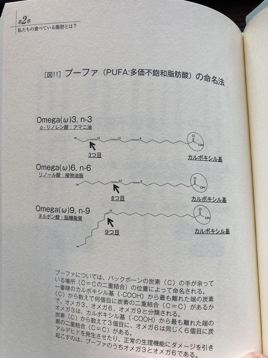 f:id:kanjuseitosyakaitojounetsu:20210418160300j:plain