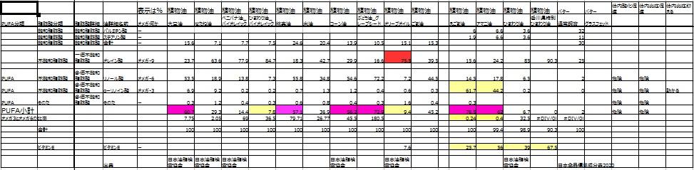 f:id:kanjuseitosyakaitojounetsu:20210418162132j:plain
