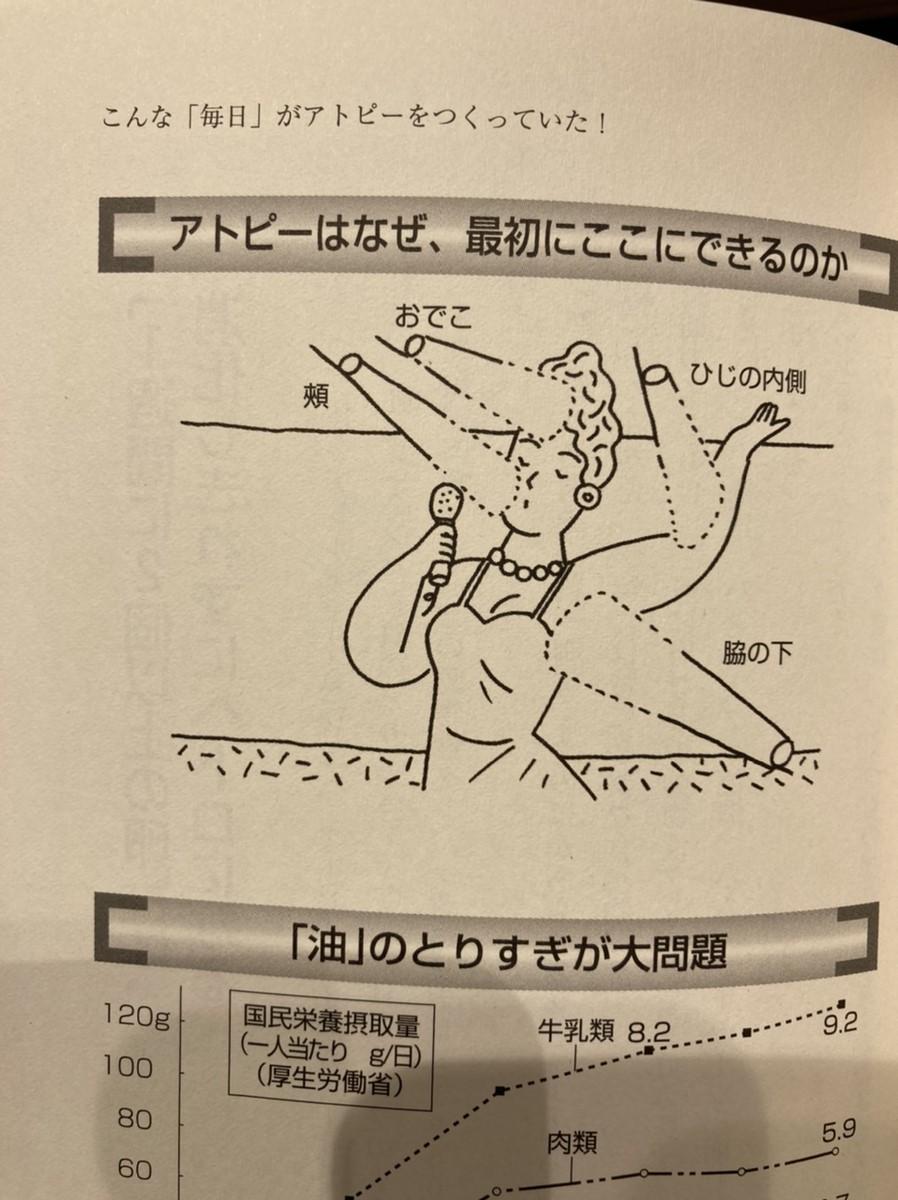 f:id:kanjuseitosyakaitojounetsu:20210509143844j:plain