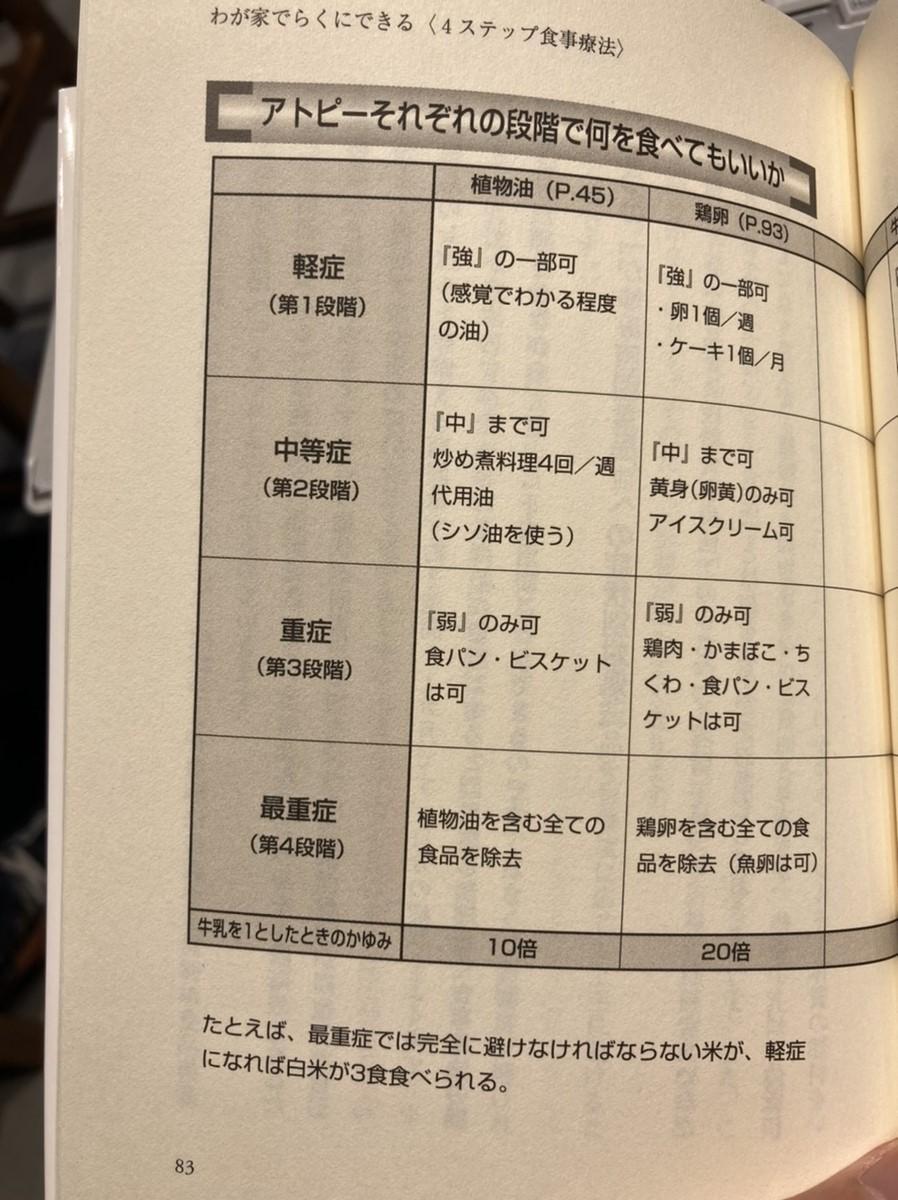 f:id:kanjuseitosyakaitojounetsu:20210509152914j:plain