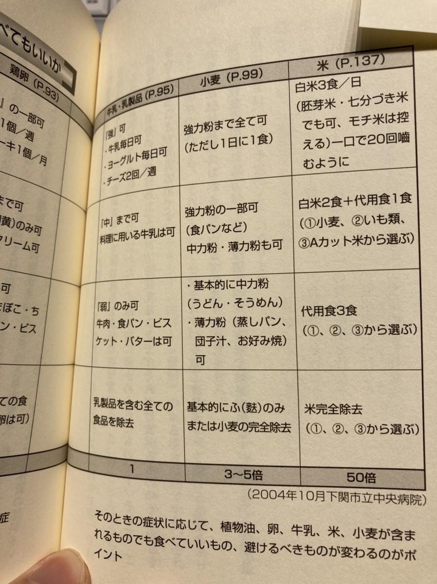 f:id:kanjuseitosyakaitojounetsu:20210509153000j:plain