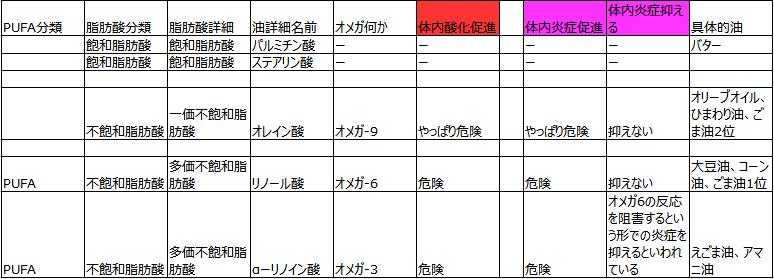 f:id:kanjuseitosyakaitojounetsu:20210529151028p:plain