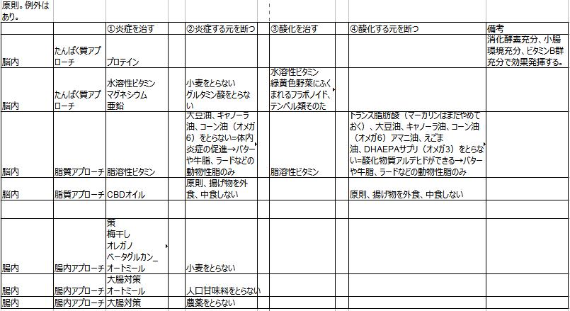 f:id:kanjuseitosyakaitojounetsu:20210529151402p:plain