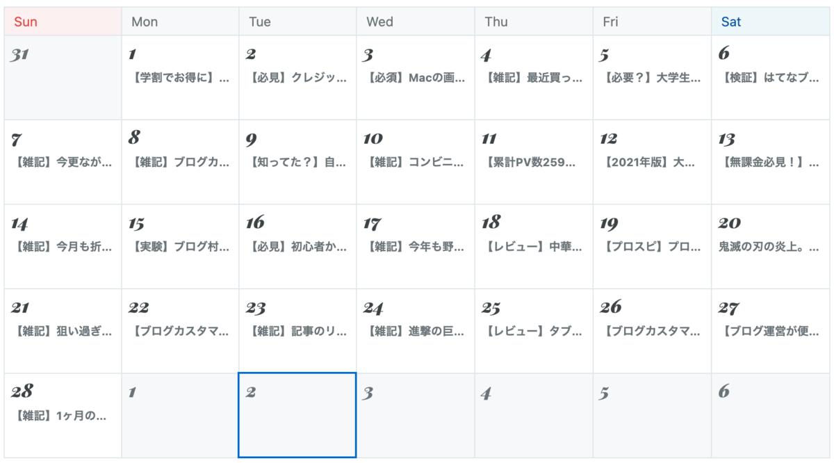 f:id:kankan_keyaki:20210302225018p:plain