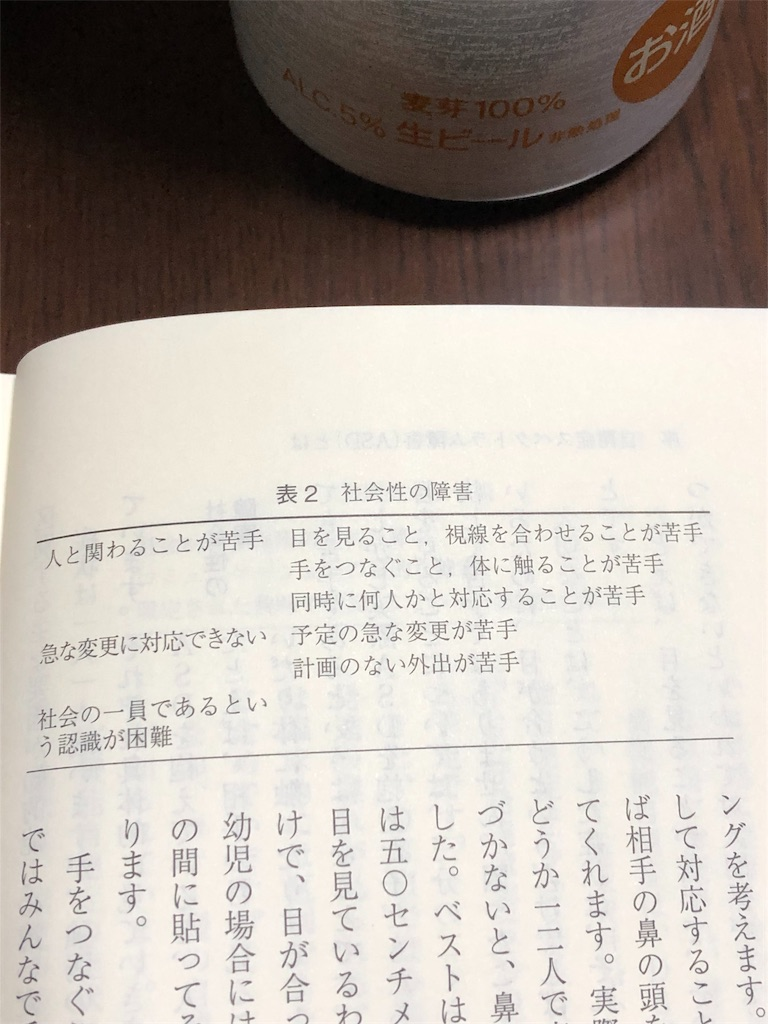 f:id:kanmokushou:20190317220800j:image