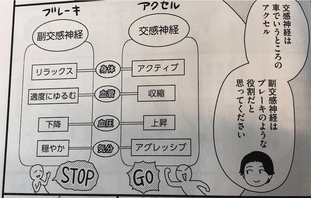 f:id:kanmokushou:20200304120518j:image