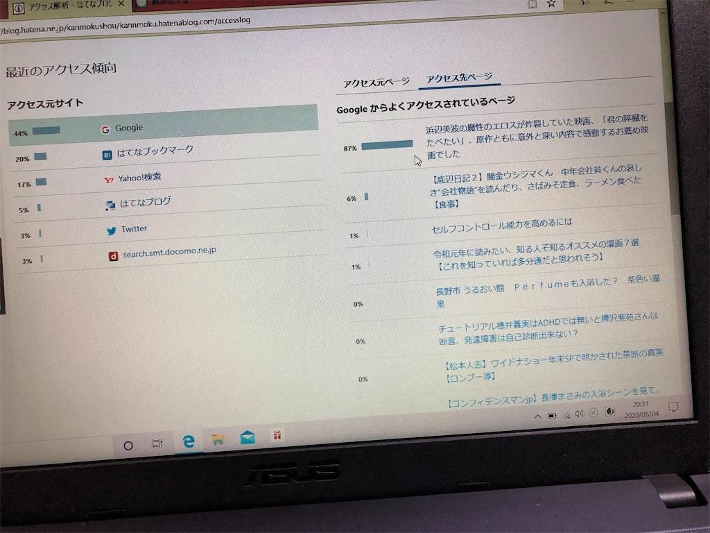 f:id:kanmokushou:20200504203224j:image