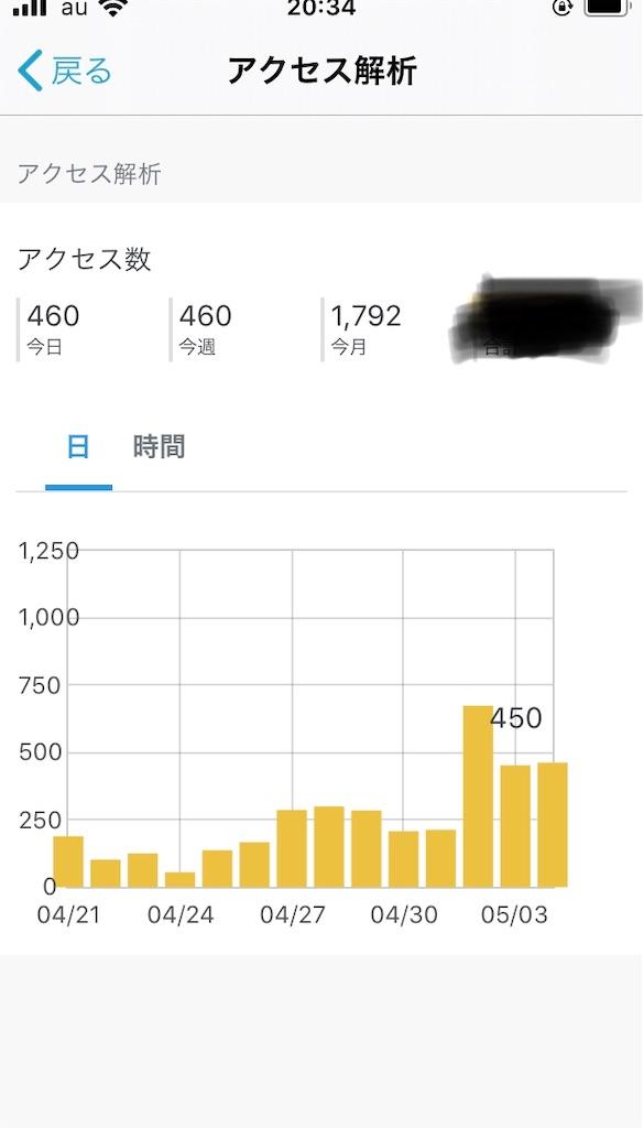 f:id:kanmokushou:20200504203627j:image