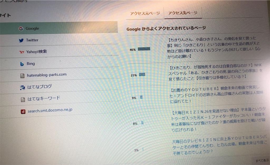 f:id:kanmokushou:20210102143353j:image