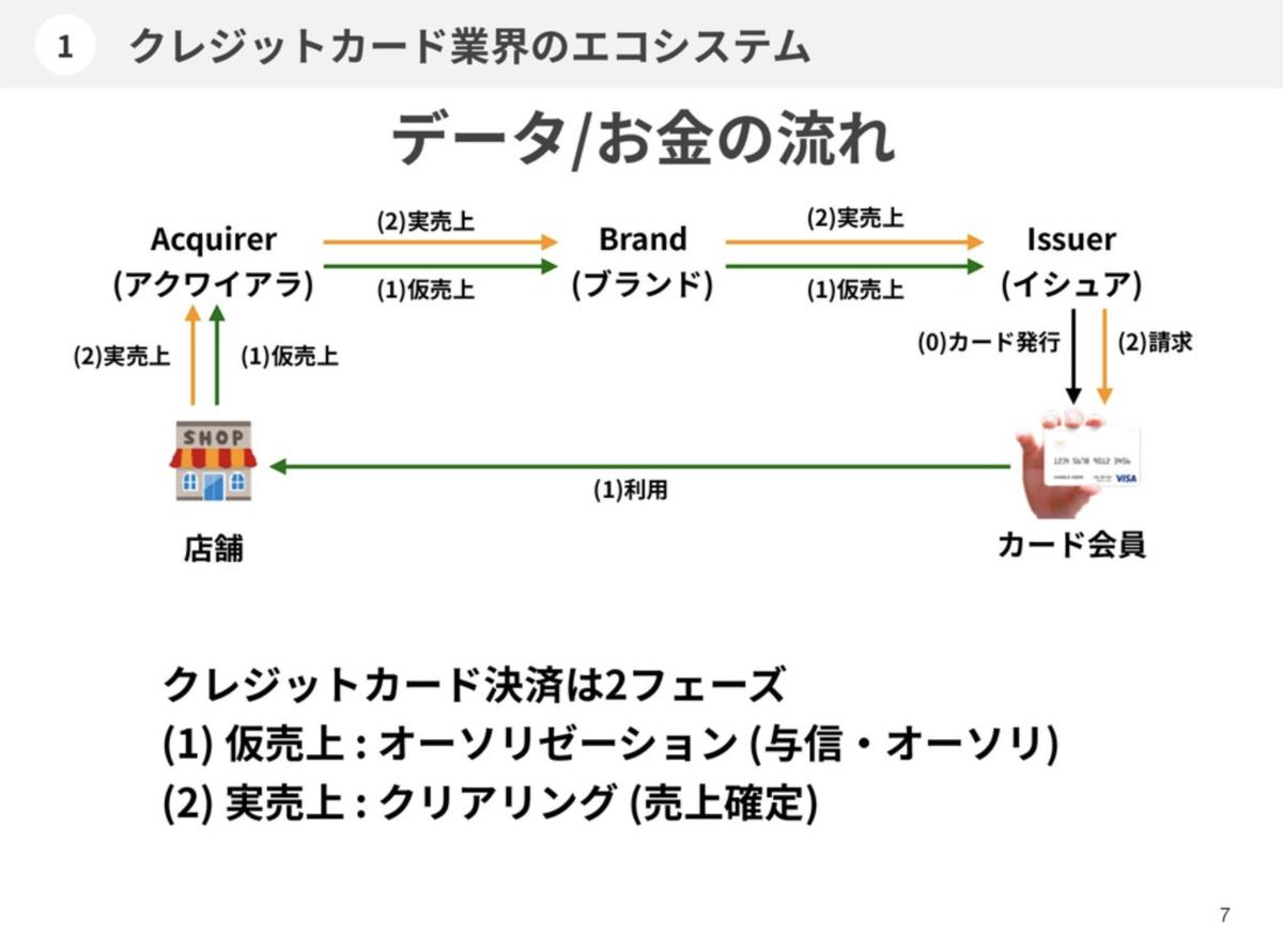 f:id:kanmu-tech:20210627174858p:plain