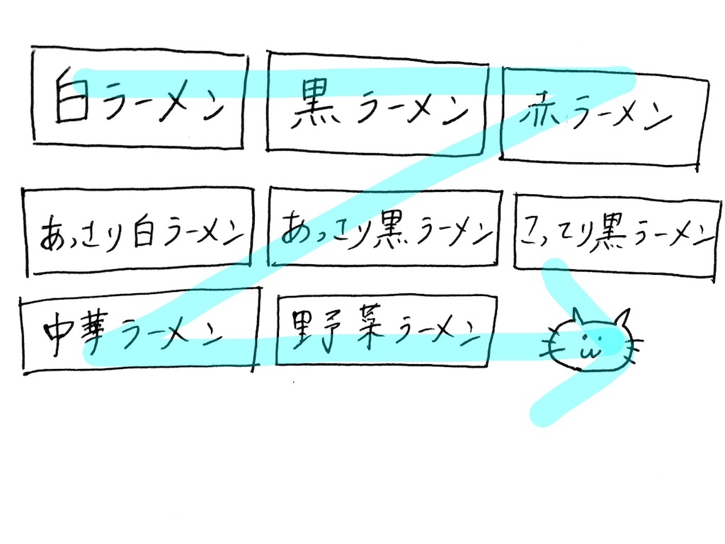f:id:kanneko:20190411210512j:plain