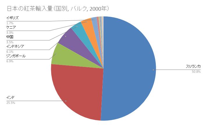 f:id:kannkyoshi:20210131181435p:plain