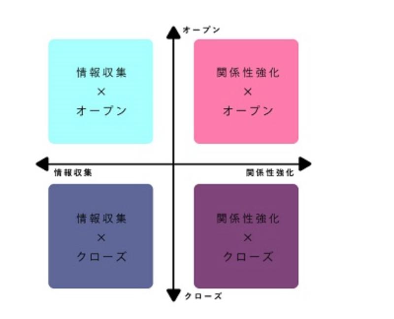 f:id:kanno_kanno:20190118095831p:plain:h400