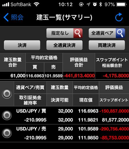 FXドル円