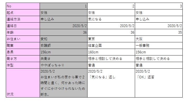f:id:kannrininn:20200502200926p:plain