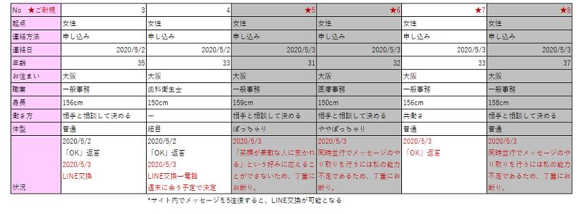 f:id:kannrininn:20200503224323p:plain