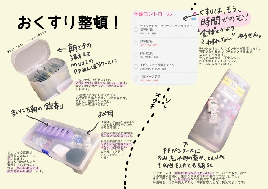f:id:kanokomori:20170227171049j:plain