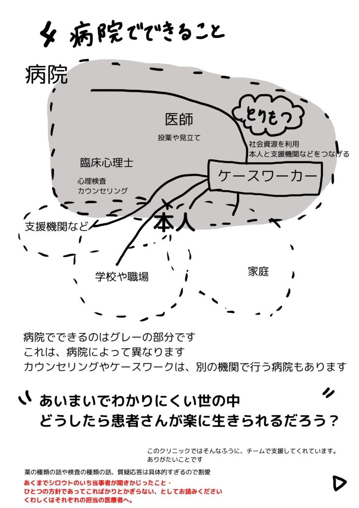 f:id:kanokomori:20170311204320j:plain