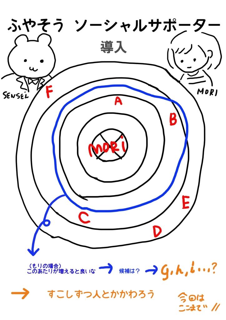 f:id:kanokomori:20170401173008j:plain