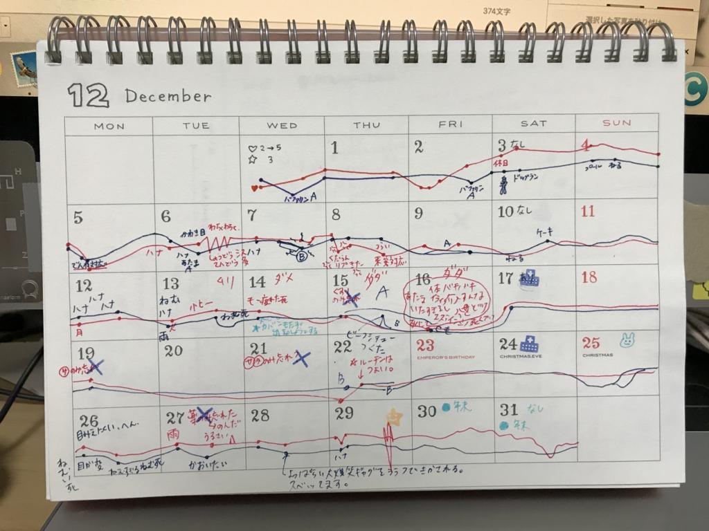 f:id:kanokomori:20170528203340j:plain