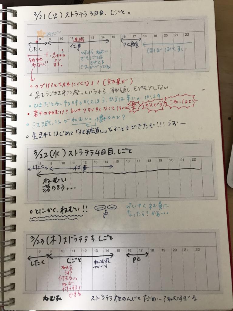 f:id:kanokomori:20170528203630j:plain