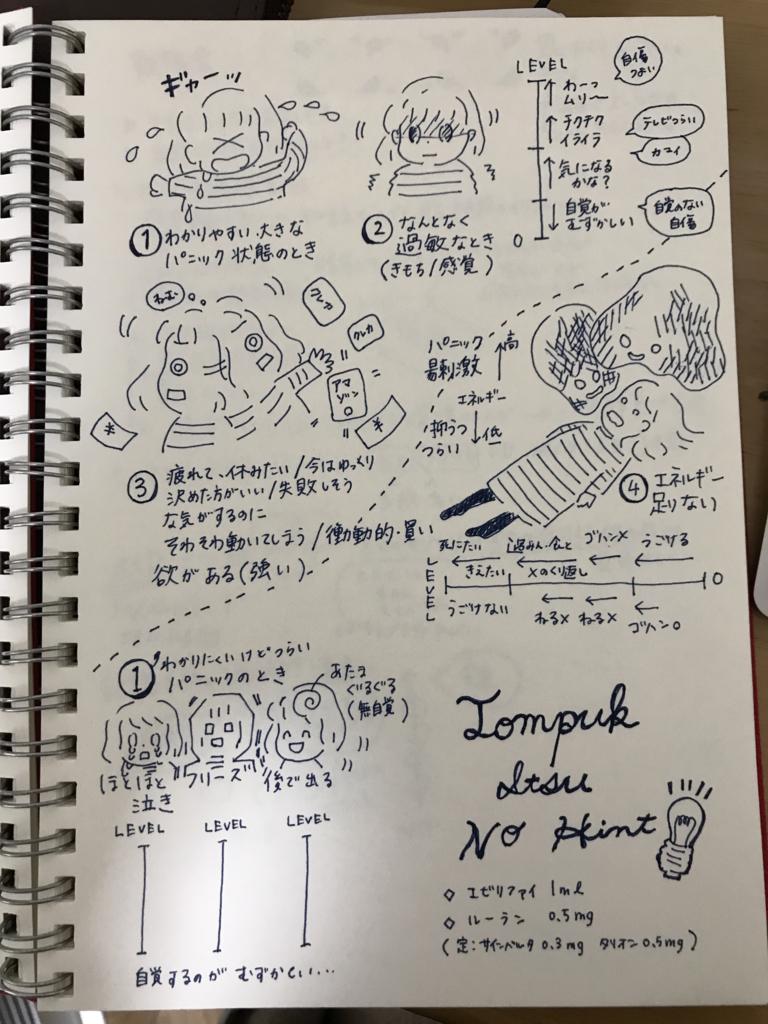 f:id:kanokomori:20170528203656j:plain
