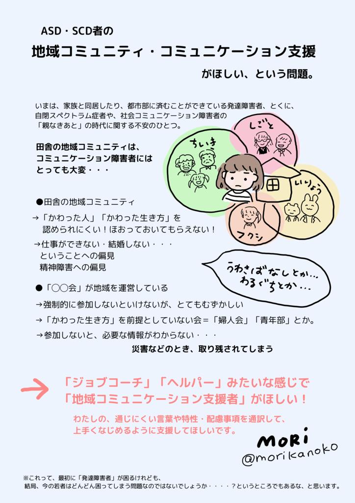 f:id:kanokomori:20170824202906p:plain