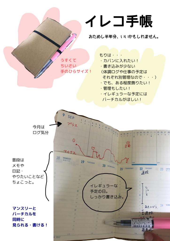 f:id:kanokomori:20170916212050p:plain