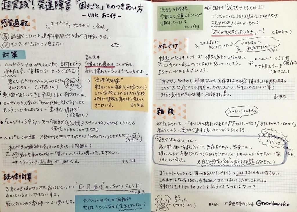 f:id:kanokomori:20180506133738j:plain