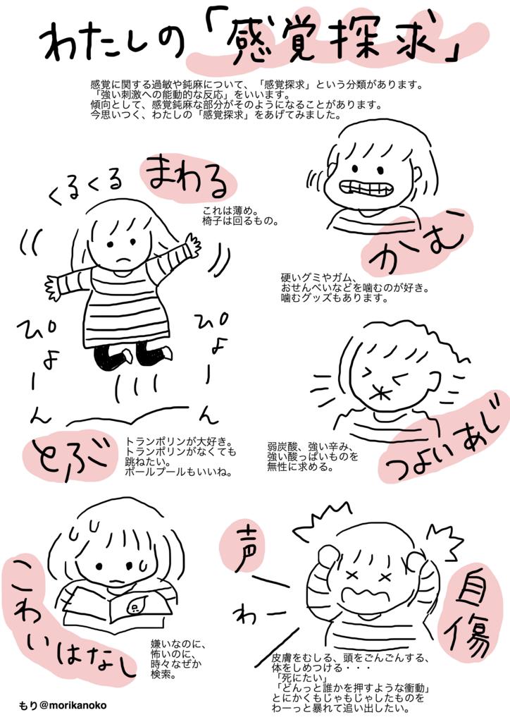 f:id:kanokomori:20180519215103p:plain