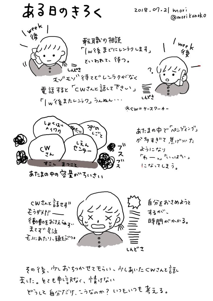 f:id:kanokomori:20180721135638p:plain