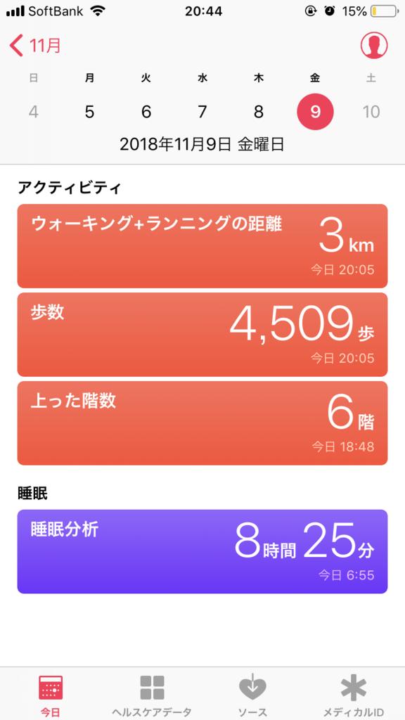 カウンセリング後に歩きました。(ヘルスケアの画面)