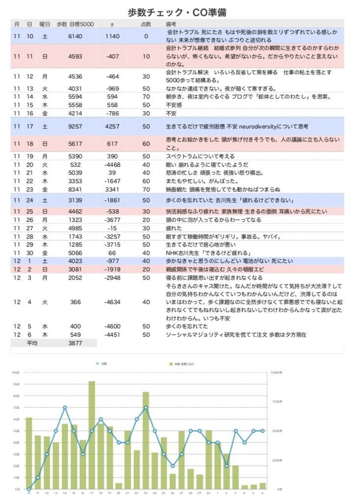 f:id:kanokomori:20181209125458j:plain