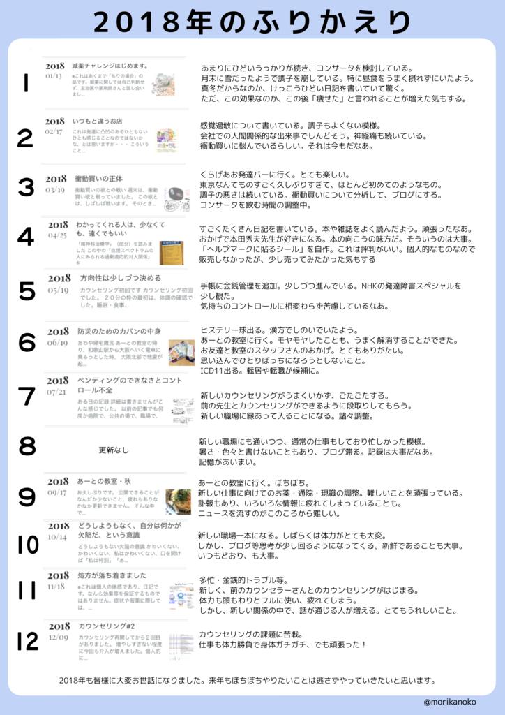 f:id:kanokomori:20181226103527p:plain