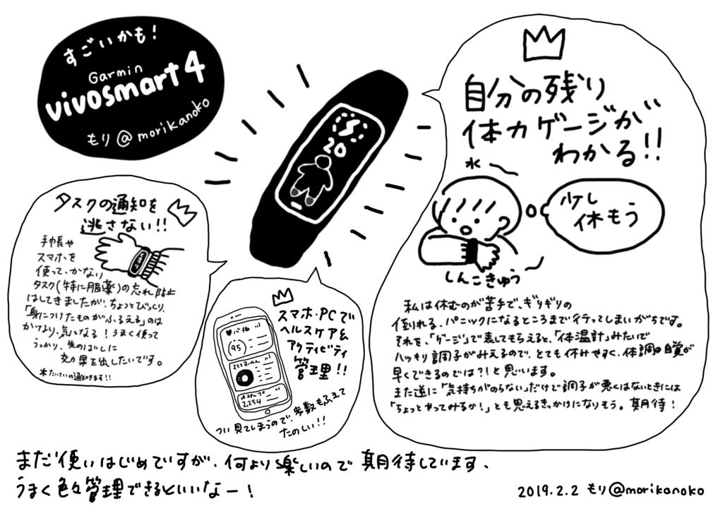 f:id:kanokomori:20190202090024p:plain